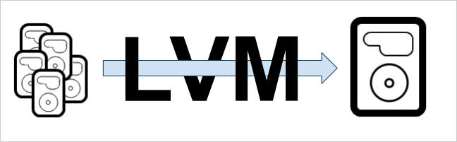 logical volume manager image